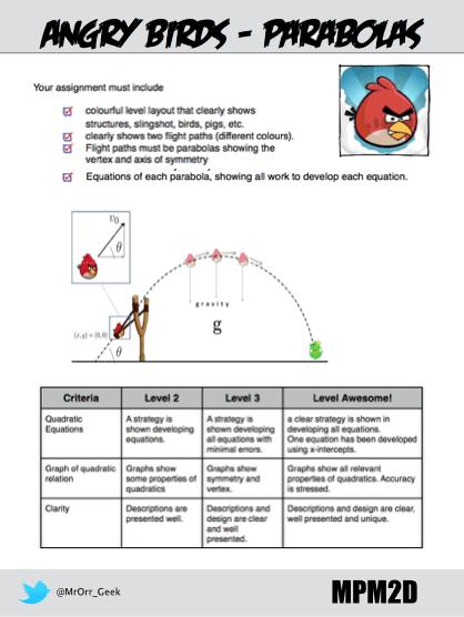 Angry Birds Parabolas Mr Orr Is A Geek Com border=