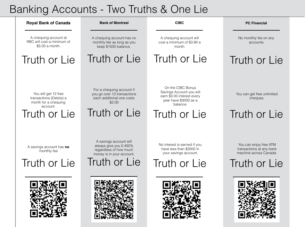 Mel3e Day 15 Two Truths Amp One Lie