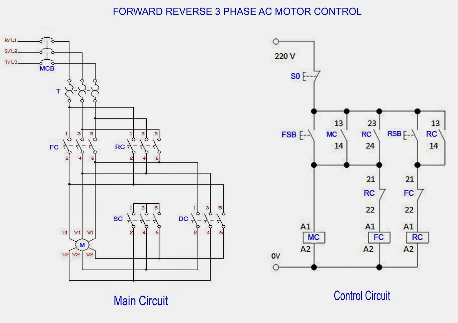 Forward Reverse 3 Phase Ac Motor Control Wiring Diagram