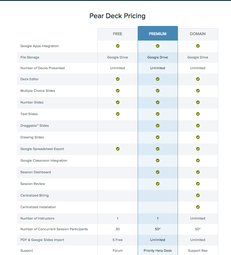 App Tested:  Pear Deck vs. Nearpod (1/3)