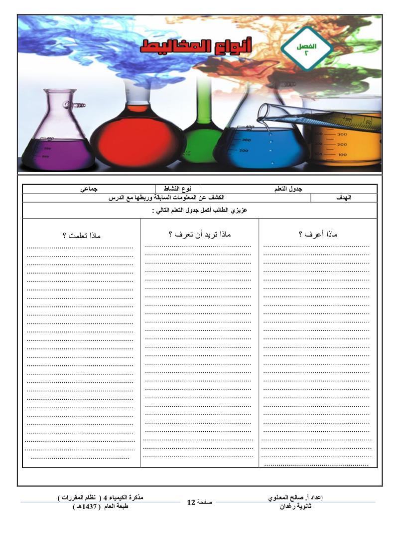 اوراق عمل كيمياء اول ثانوي المستوي الثاني 2016 اوراق عمل كيمياء