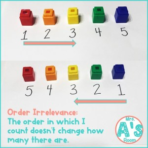 Decomposing Numbers: Setting the Foundation in Pre-K