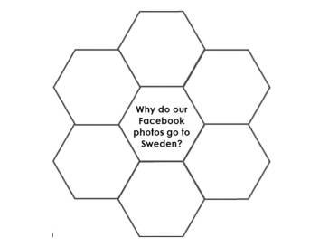 Image 1: Visual hexagon