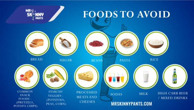 Keto and Low Carb Diet Foods to Avoid