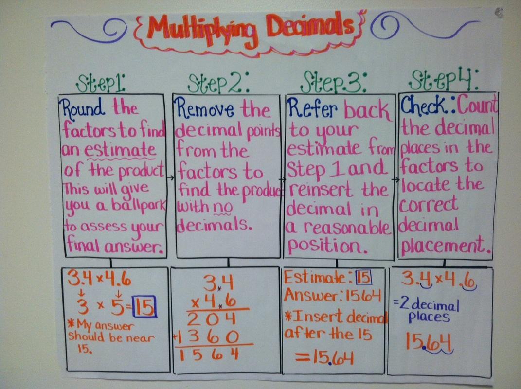 Multiplying Decimals For 6th Grade