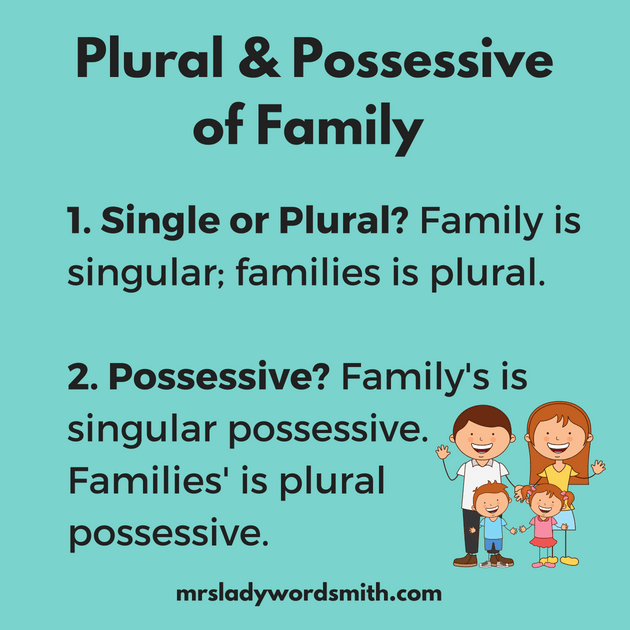 Plural and Possessive of Family.