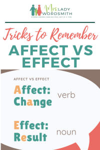 Affect vs Effect. What's the difference? Two tricks will help you remember. #spelling #affect #effect #grammar #reading #education #teaching #english