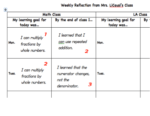 Weekly Reflection Sheet PNG