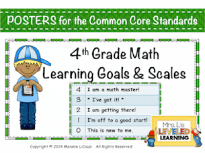 4th Grade Common Core Marzano Scales Posters Cover