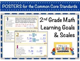 2nd Grade CC Math Marzano Scales Posters