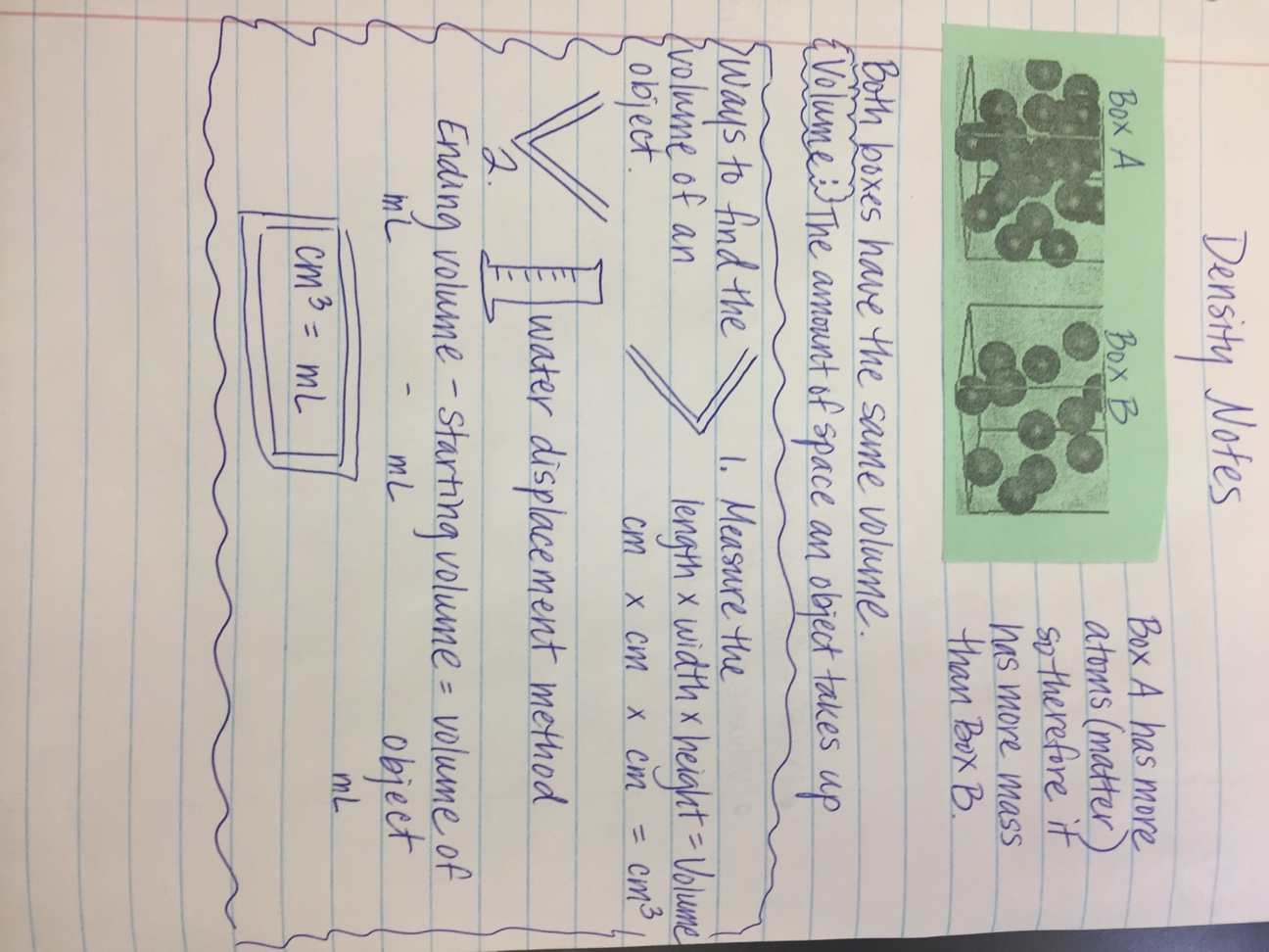 Mrs Nicolai S Science Class