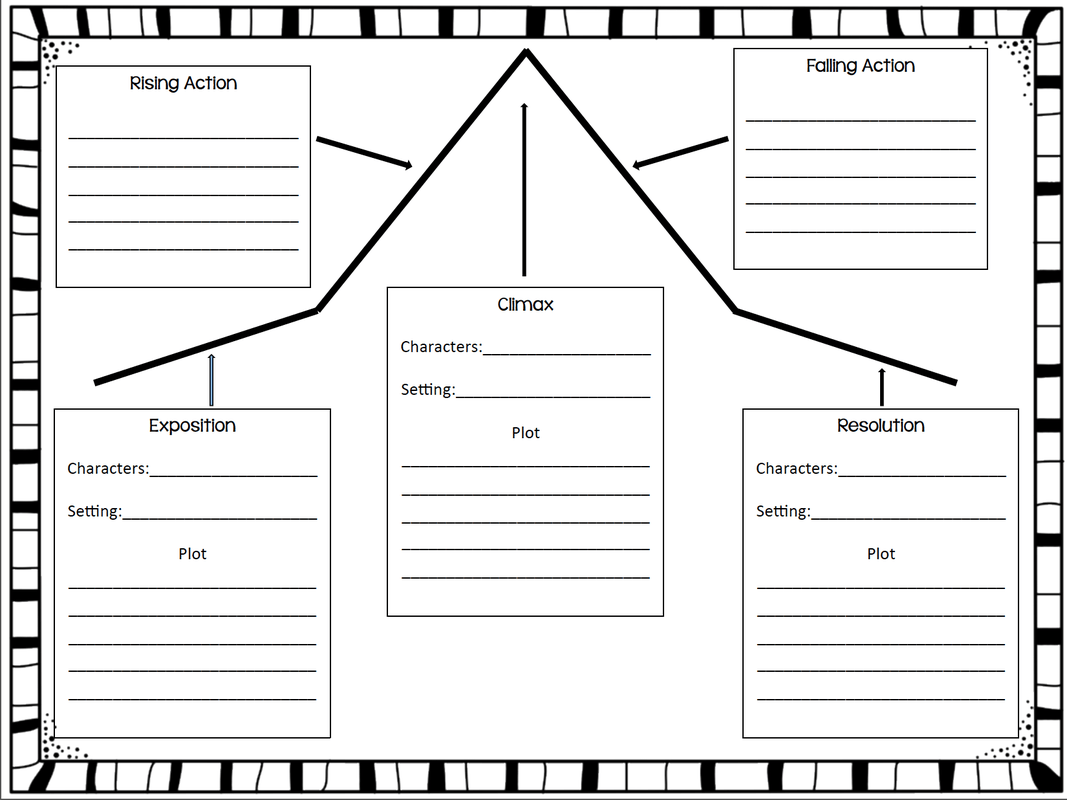Category Interactive Notebooks