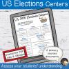 Activité Elections Centers