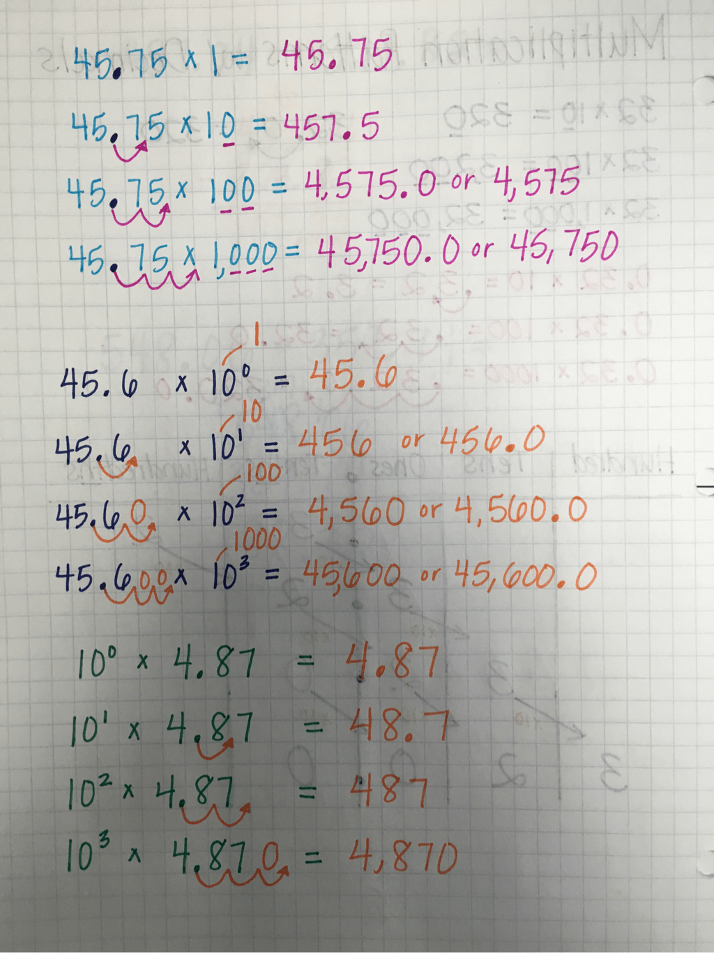 Multiply Decimals By Powers Of 10