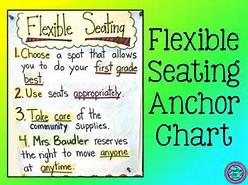fs-acnhor-chart