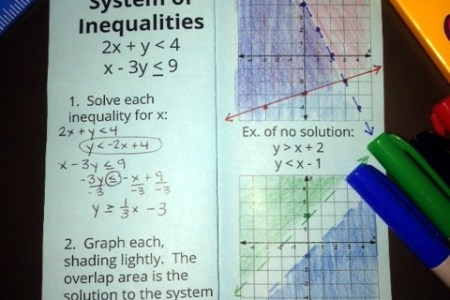 Free Graph Calculator » math help graphing inequalities | Graph ...