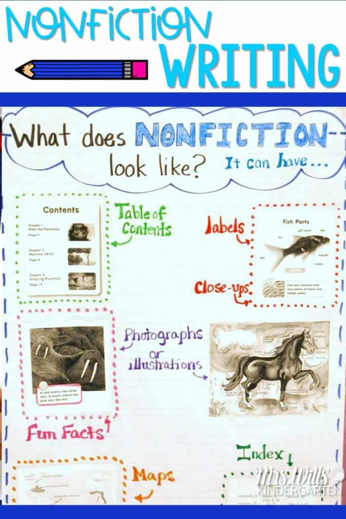 Nonfiction writing in kindergarten. Anchor charts for informational texts and model writing for writers workshop.