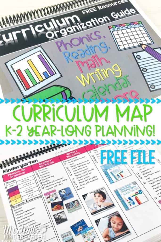 Curriculum Map! Looking to organize your year-long plan for kindergarten and first grade? Here it is! It includes Reading, writing, math, and word study. Plus a ton of FREE resources! #curriculummap