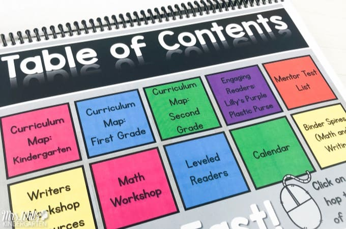 12 Month Curriculum Map with Mentor Text Lists for K-2 (FREE)