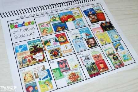 Kindergarten Curriculum Map Looking to organize your year long plan for kindergarten and first grade