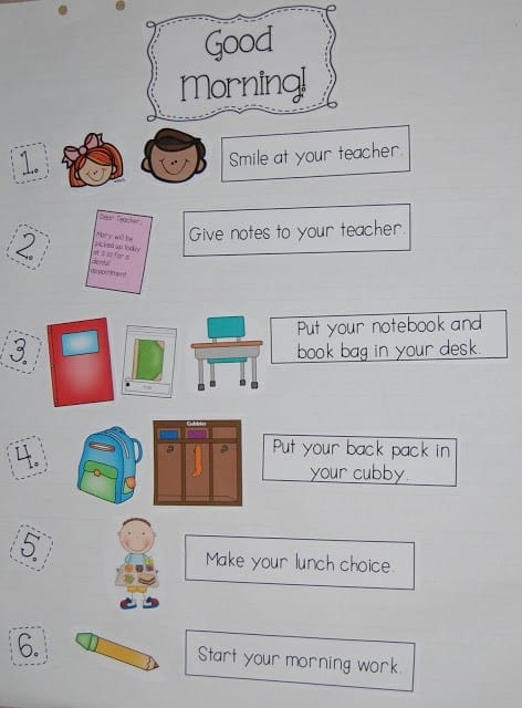Anchor Chart for morning routines