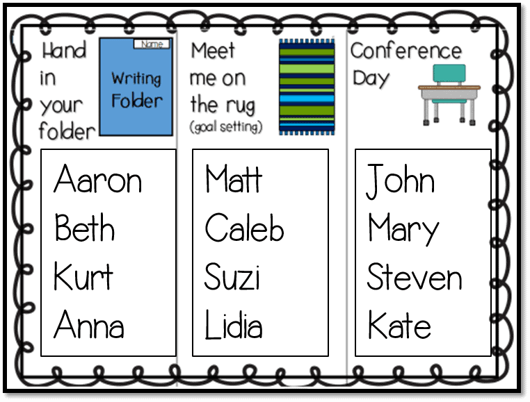 IAfter just a few months of writers workshop you can see how far my kindergarteners have come. This post will explain the writing conference and conferring.
