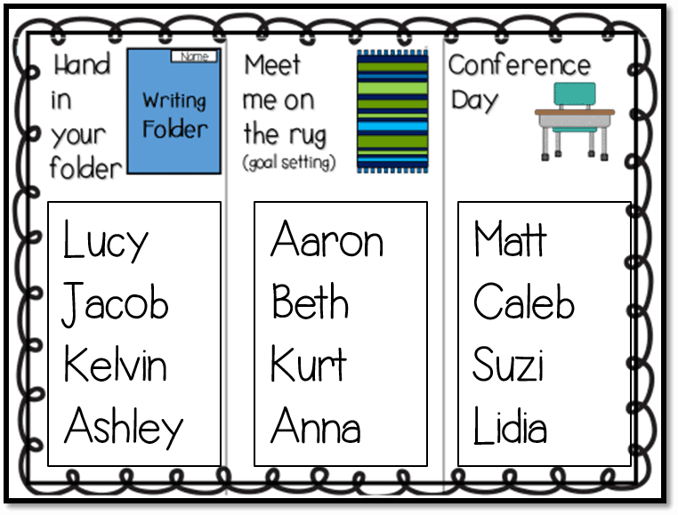 After just a few months of writers workshop you can see how far my kindergarteners have come. This post will explain the writing conference and conferring.