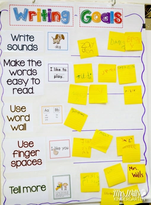 Kindergarten Writing Goals Chart. Grab this free Writers workshop goal chart and see student examples from my kindergarten classroom.
