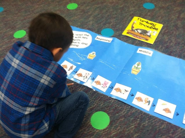 Kindergarten Thanksgiving Activities are HERE! Check out these kindergarten Thanksgiving activities, including turkey glyphs, guiding readers, and retelling Thanksgiving stories!
