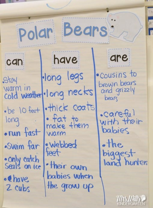 Check out these kindergarten arctic animal interactive writing ideas, including responding to prompts, writing mechanics, and spelling strategies! We also have a STEM activity that goes with the book Ice Bear by Nicola Davies. Math and literacy centers with worksheets too for January!