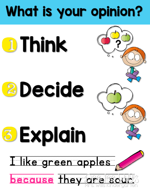 Anchor chart for opinion writing in kindergarten. Love how easy this is to understand!