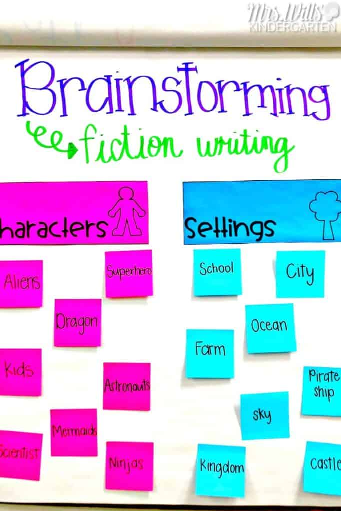 Fiction writing in second grade. Daily writing lesson plans, anchor charts, and resources to print and teach fictional writing in 2nd grade in writers workshop.