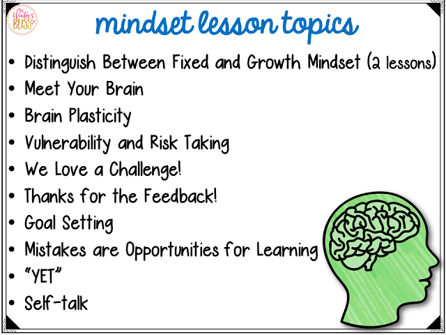 Are you ready to start fostering a growth mindset culture with your elementary students and unsure where to start? This resource is designed with explicit, research based lessons, activities, anchor charts, and an interactive bulletin board to help your students distinguish between growth and fixed mindsets, how the brain learns, goal setting, and much more!