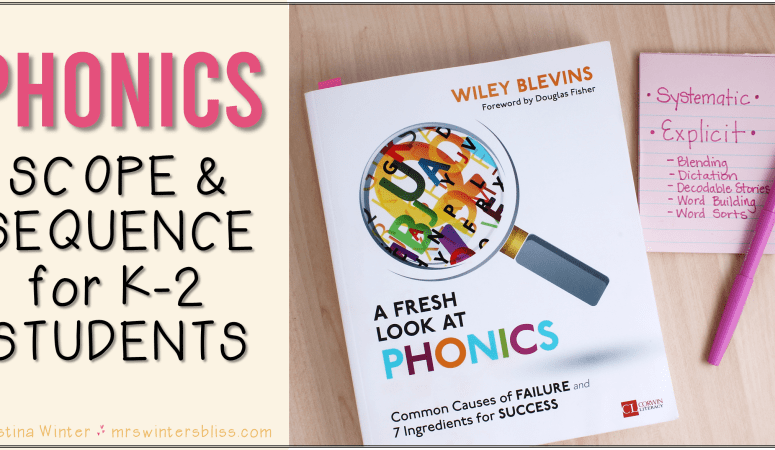 A Phonics Scope and Sequence for K-2