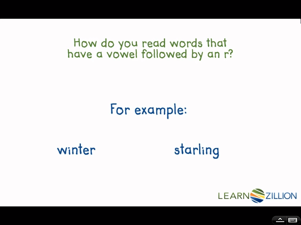 R Controlled Syllables In Poems