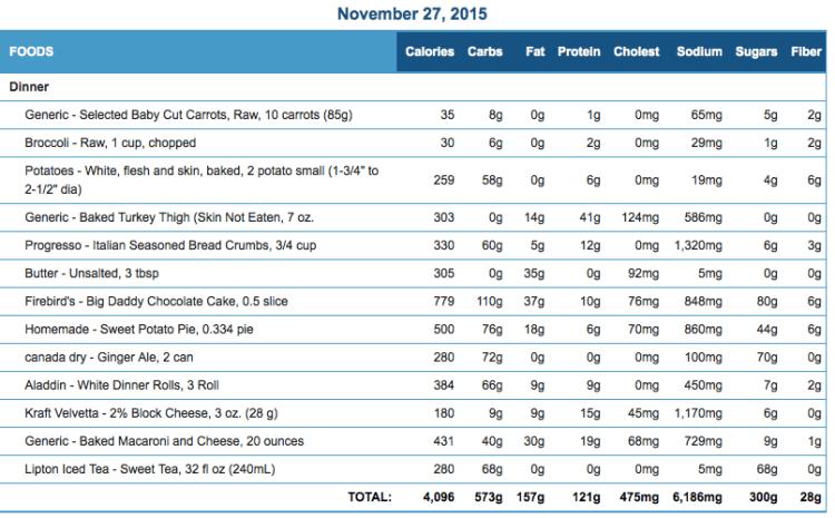 November 27 Stats
