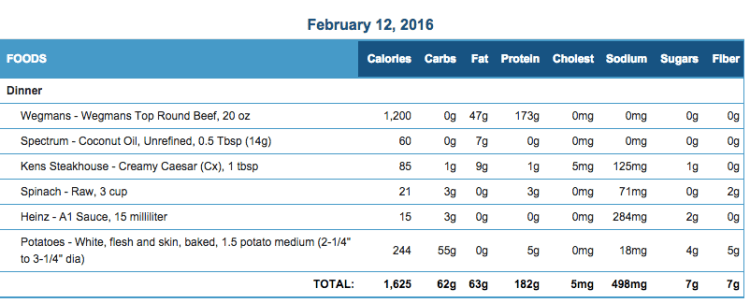 Mike's Diet Journal Entry for Feb 12 2016