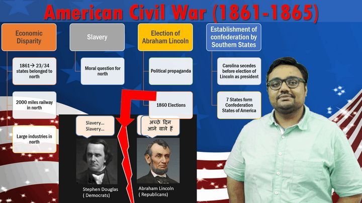 WHUS/P4: American Civil War- factors, events, outcomes