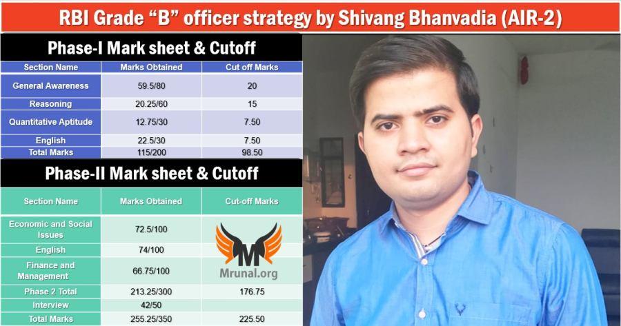 RBI Officer Shivang Bhanvadia