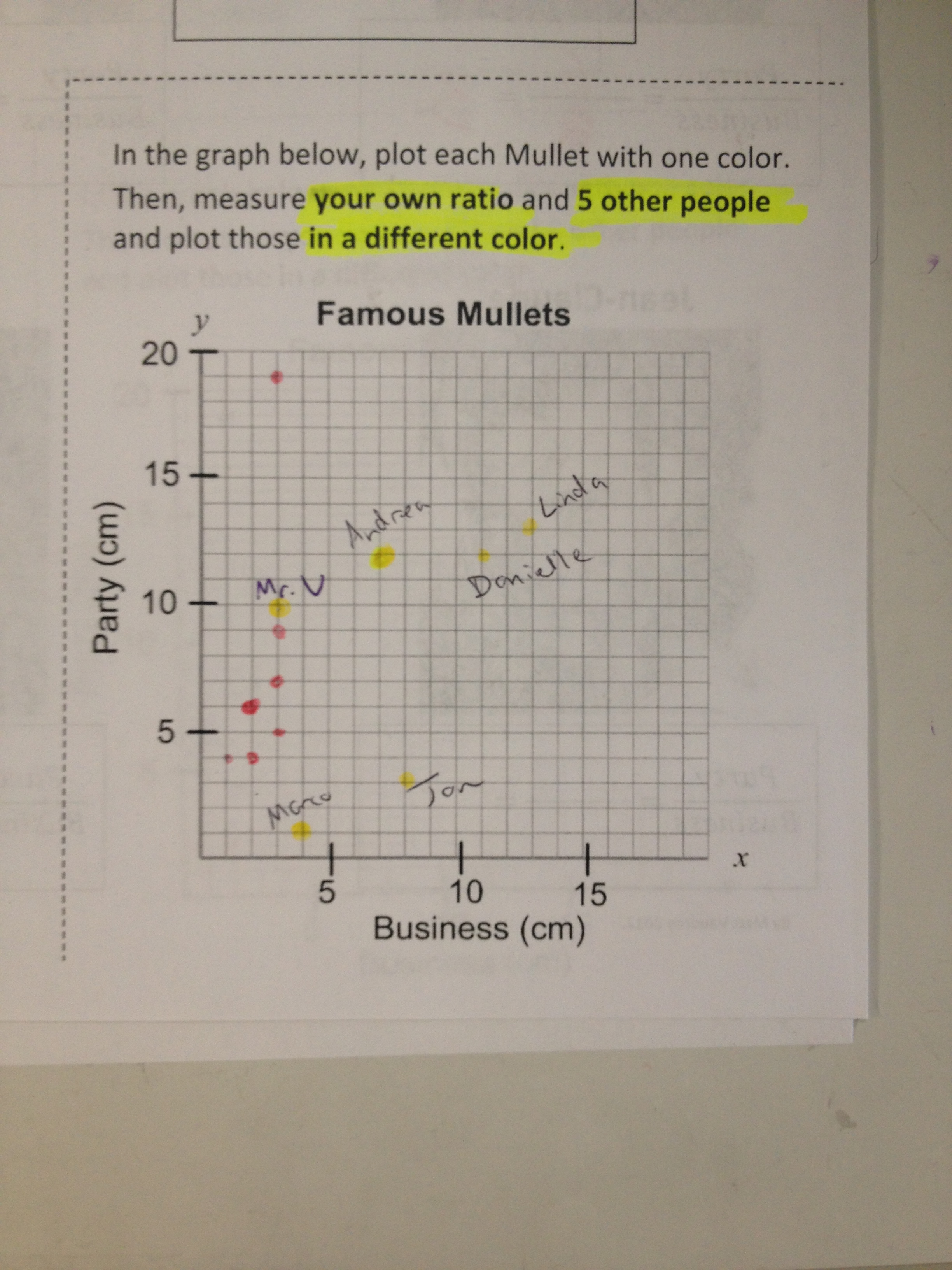 Commas In Direct Address Worksheet Word Mullet Ratio    Matt Vaudrey The Brain Worksheets with Dot To Dot Worksheets Free After That They Measure Their Own Ratio And The Ratio Of  Other People  And Plot Them Too Free Printable Preschool Cut And Paste Worksheets Word