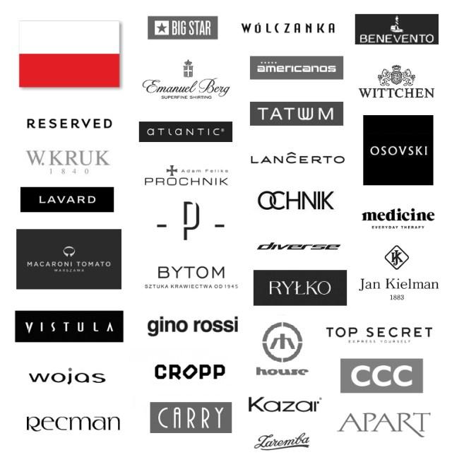 Polskie marki odzieżowe, które powinieneś znać