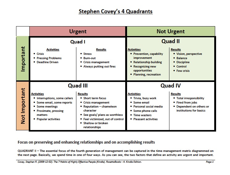 image regarding Covey Quadrants Printable titled Bookmark Template For Children. handmade bookmarks uncomplicated presents