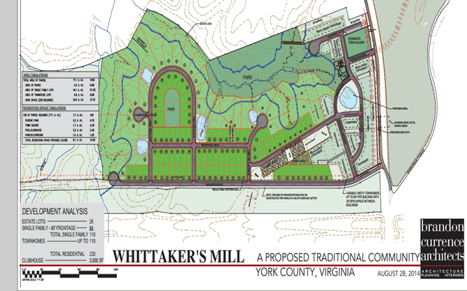 whittakers mill siteplan williamsburg va