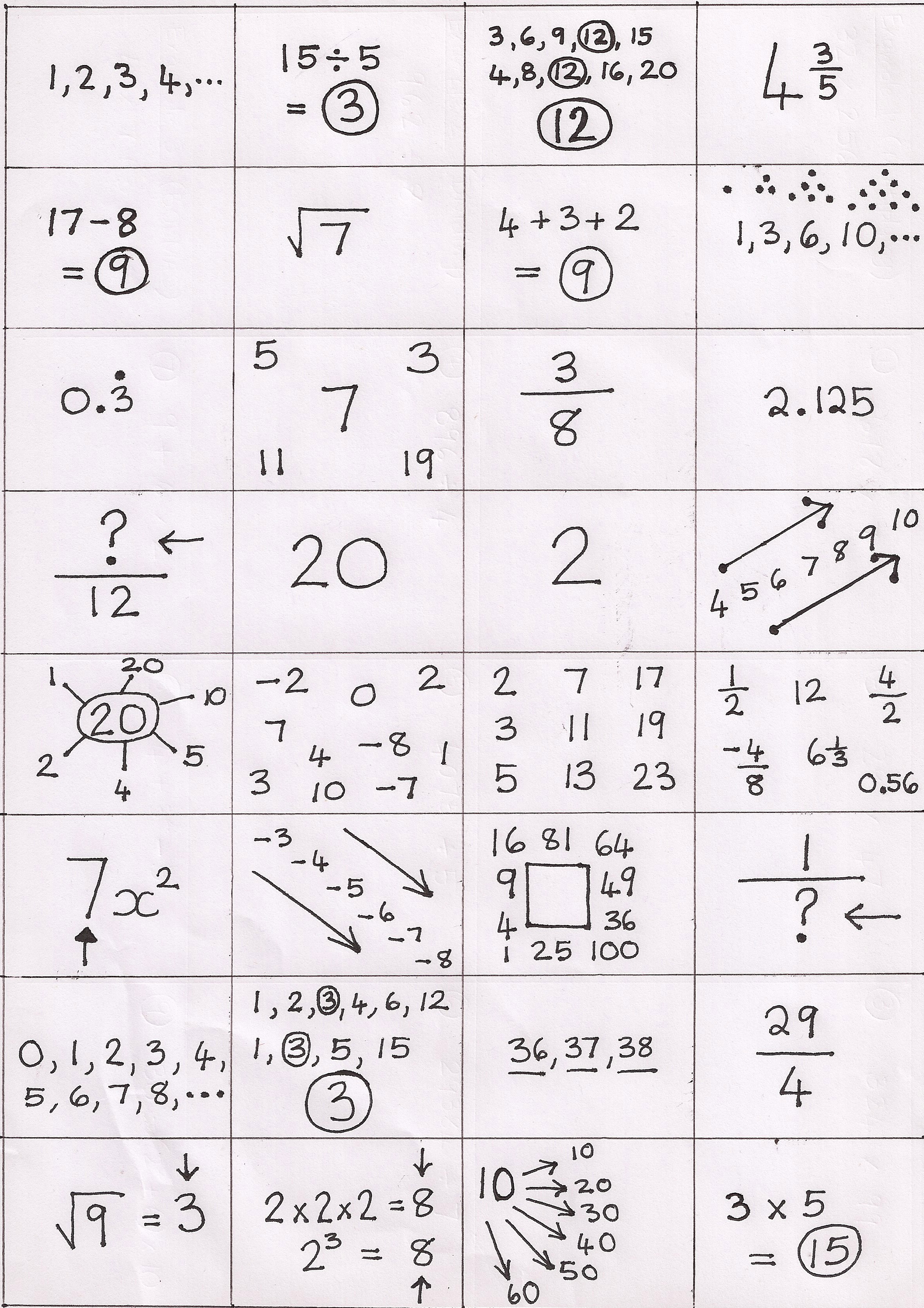 Ks3 Maths