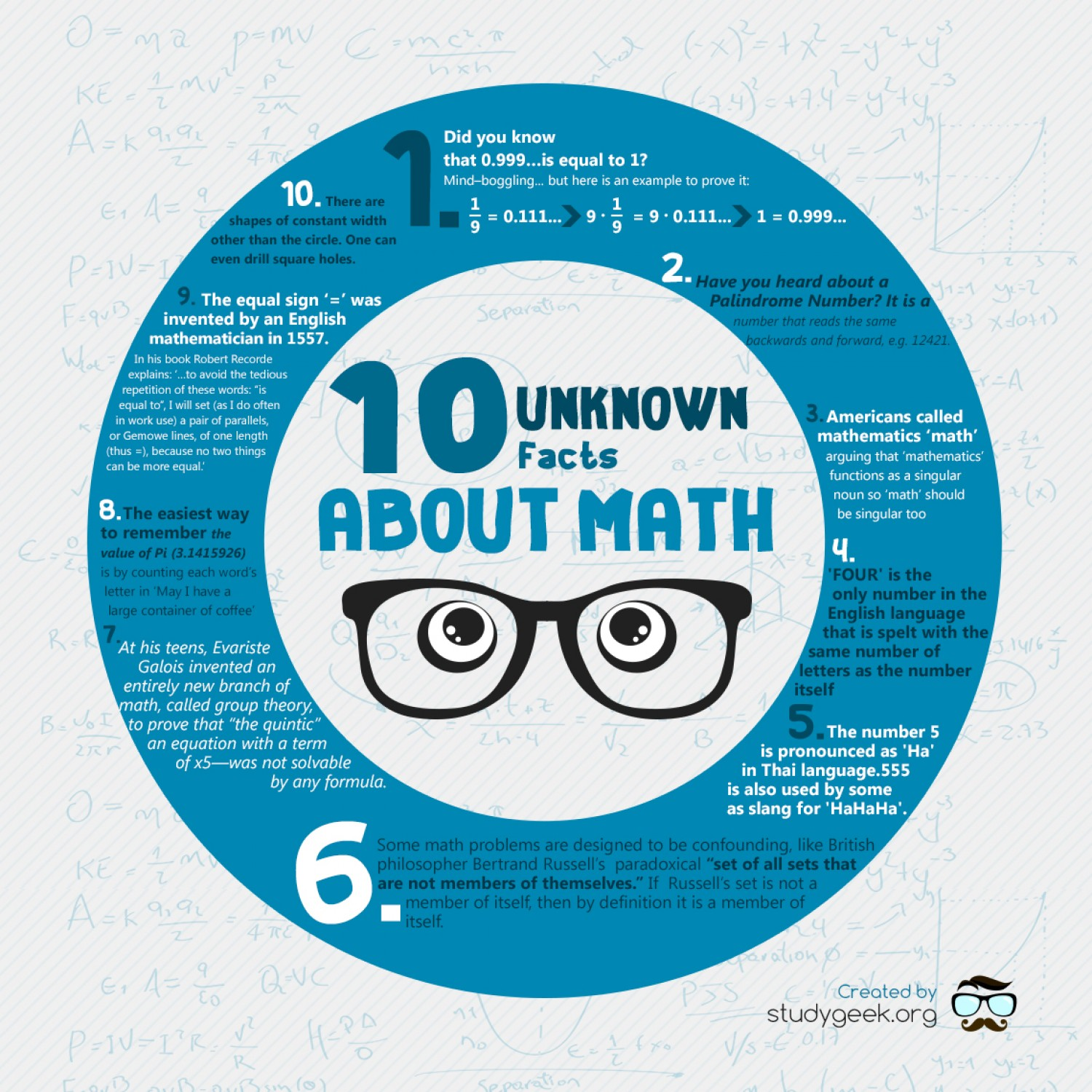 10 Unknown Facts About Math