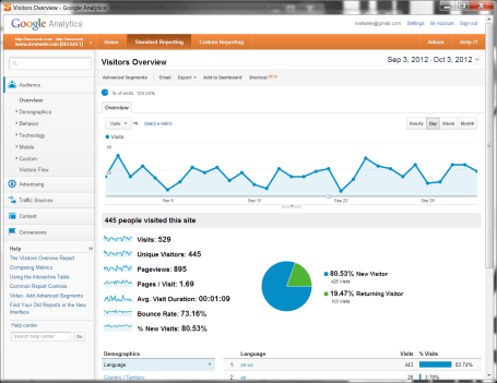 Google Analytics in a Chrome Application Window
