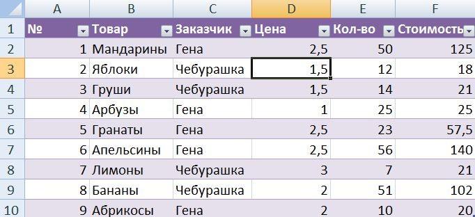 Mint az Excelben, rögzítse a karakterláncot, amikor görget