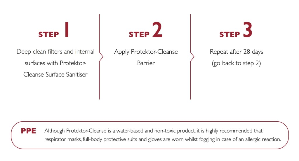 Guidance for using MS Protektor Cleanse for protecting rail surfaces
