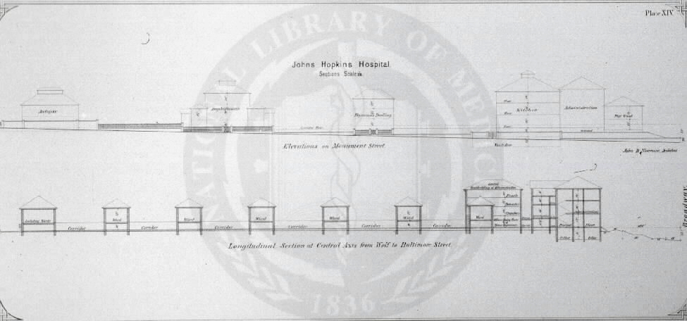 Johns Hopkins Hospital, Baltimore :[Profile views of the north, south, east and west fronts] /John R. Niernseé, Architect. Images from the History of Medicine Collection, Order No. A01888. National Library of Medicine, History of Medicine Division