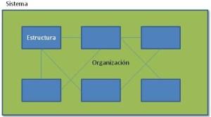 Modelo Sistema